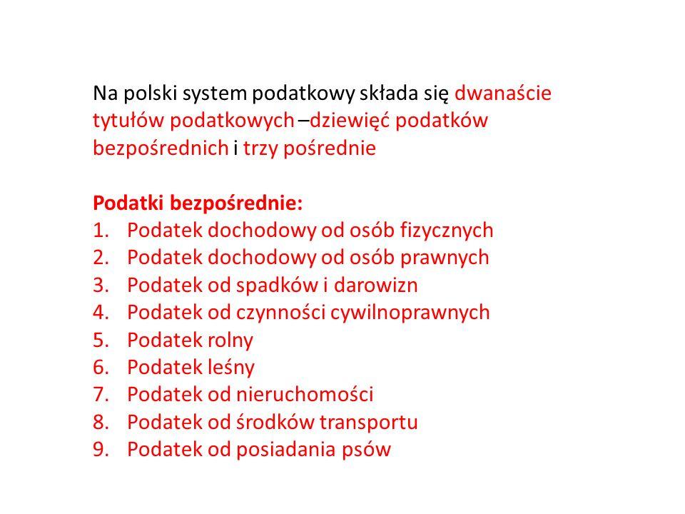 Na polski system podatkowy składa się dwanaście tytułów podatkowych –dziewięć podatków bezpośrednich i trzy pośrednie