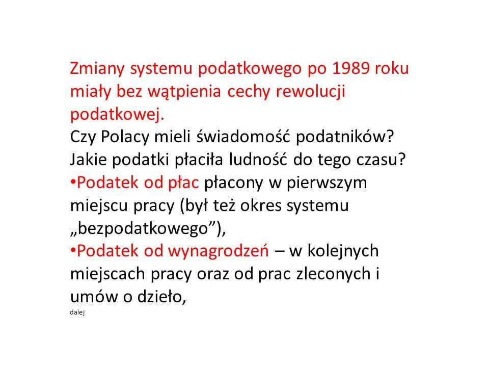 Czy Polacy mieli świadomość podatników