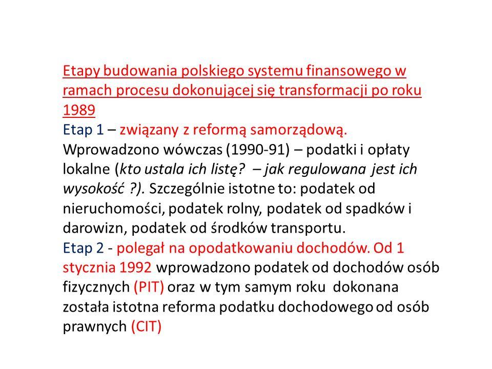 Etapy budowania polskiego systemu finansowego w ramach procesu dokonującej się transformacji po roku 1989