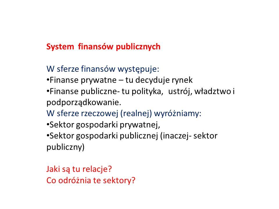 System finansów publicznych