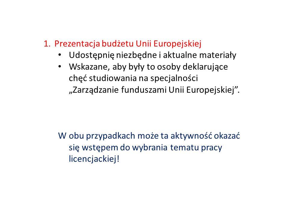 Prezentacja budżetu Unii Europejskiej