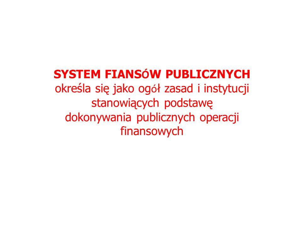 dokonywania publicznych operacji finansowych