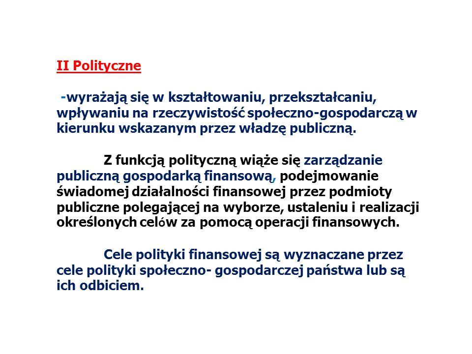 II Polityczne