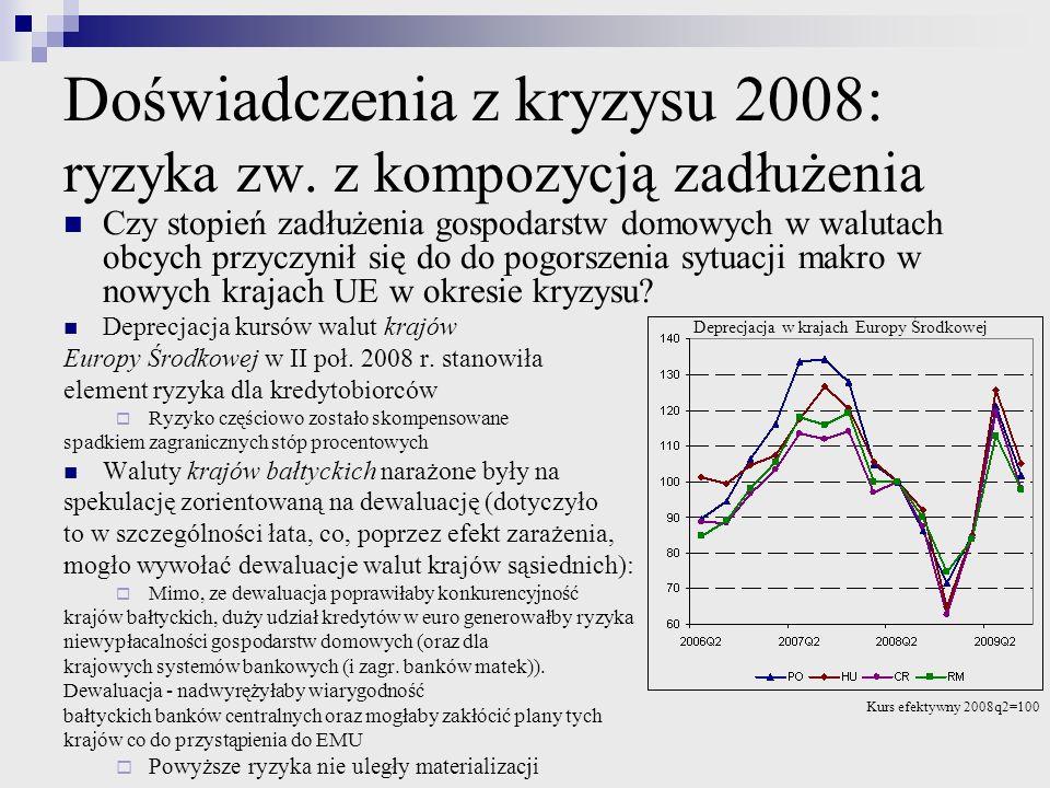 Doświadczenia z kryzysu 2008: ryzyka zw. z kompozycją zadłużenia