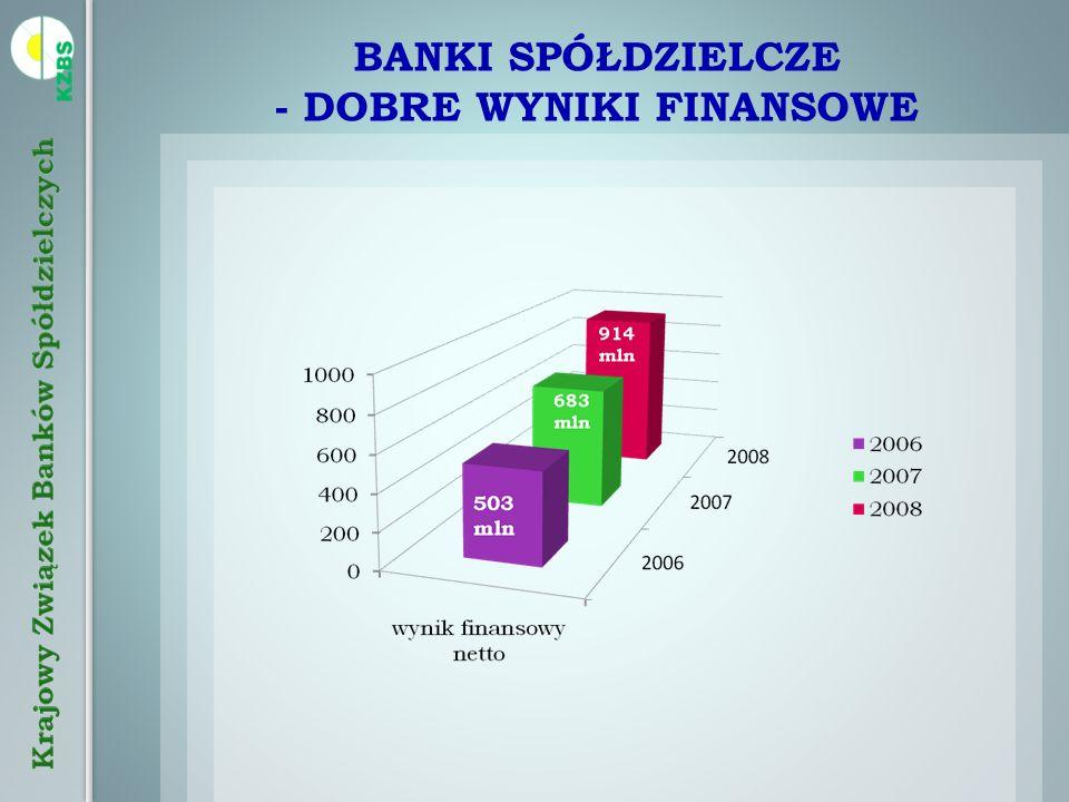 - DOBRE WYNIKI FINANSOWE