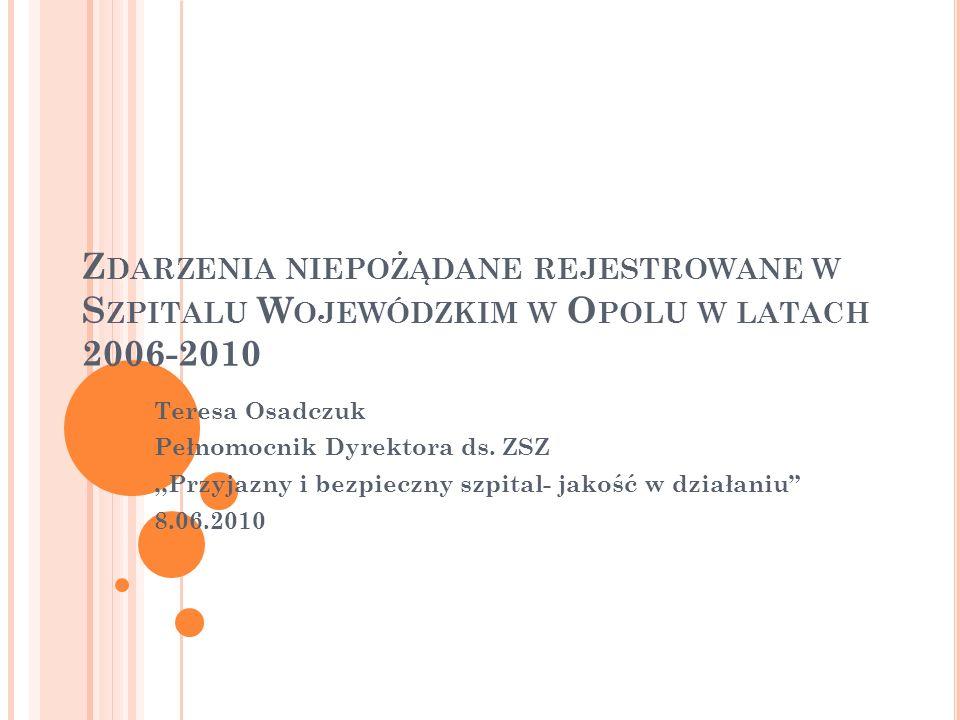 Zdarzenia niepożądane rejestrowane w Szpitalu Wojewódzkim w Opolu w latach 2006-2010