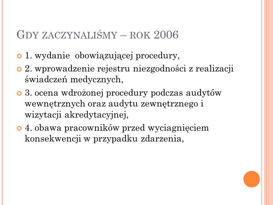 Gdy zaczynaliśmy – rok 2006 1. wydanie obowiązującej procedury,