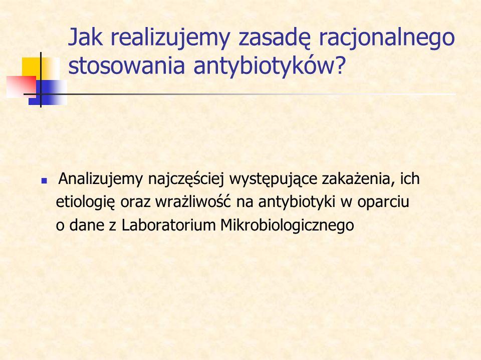 Jak realizujemy zasadę racjonalnego stosowania antybiotyków