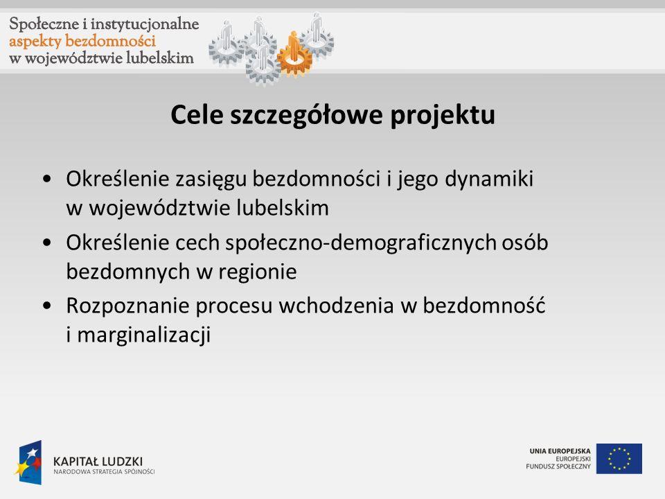 Cele szczegółowe projektu