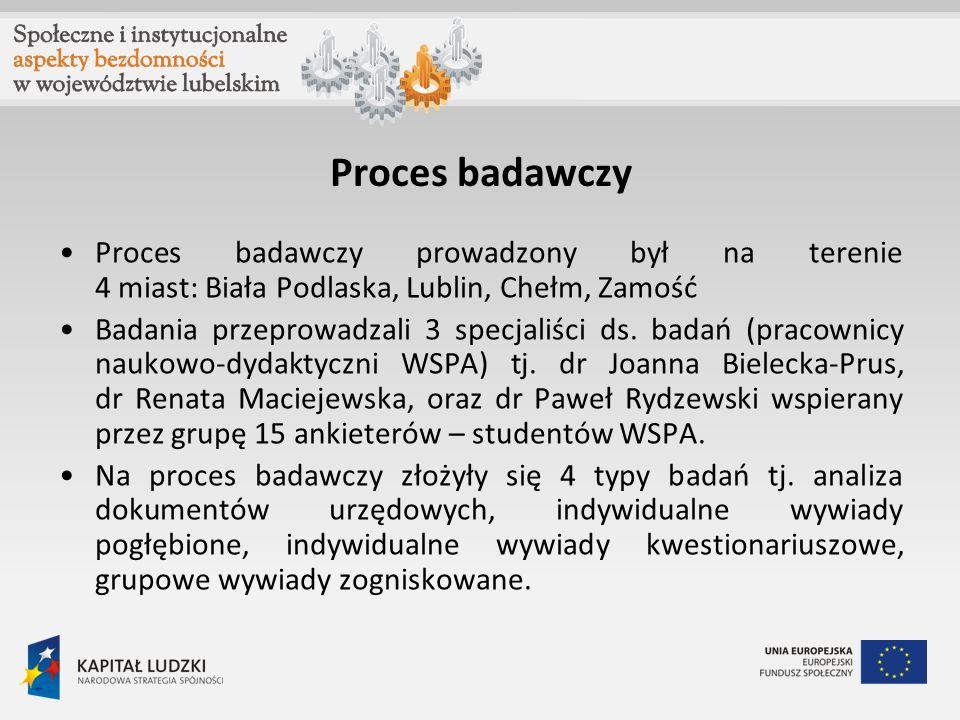 Proces badawczy Proces badawczy prowadzony był na terenie 4 miast: Biała Podlaska, Lublin, Chełm, Zamość.