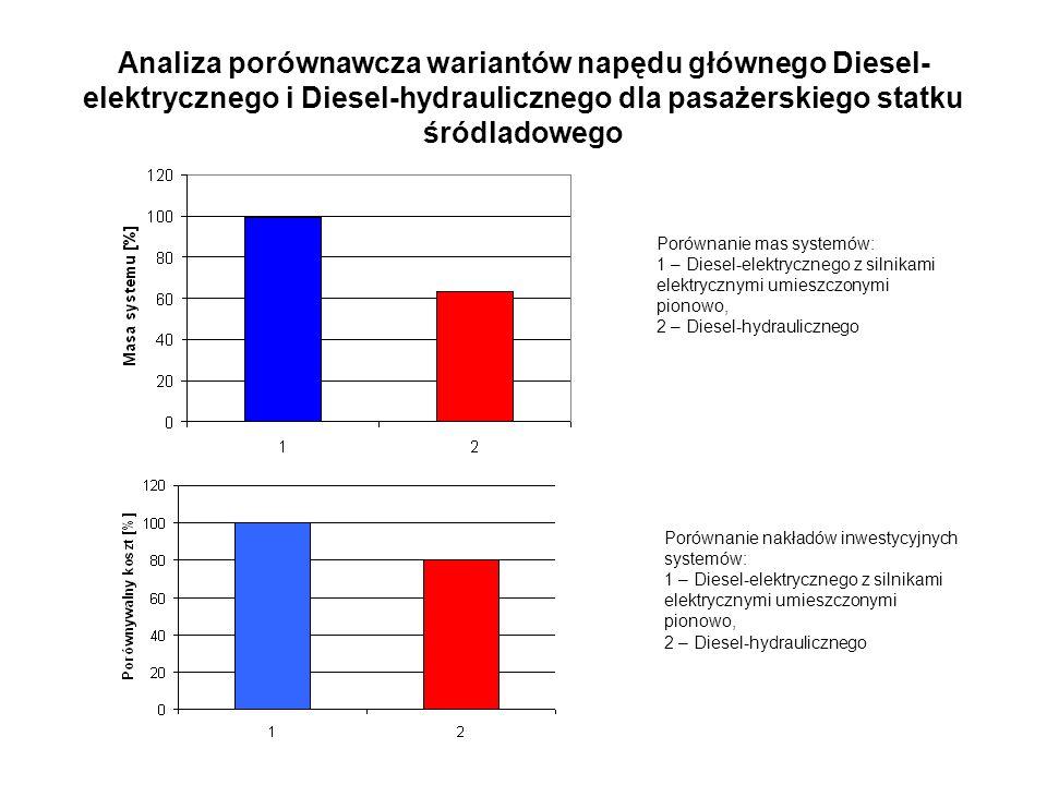 Analiza porównawcza wariantów napędu głównego Diesel-elektrycznego i Diesel-hydraulicznego dla pasażerskiego statku śródlądowego
