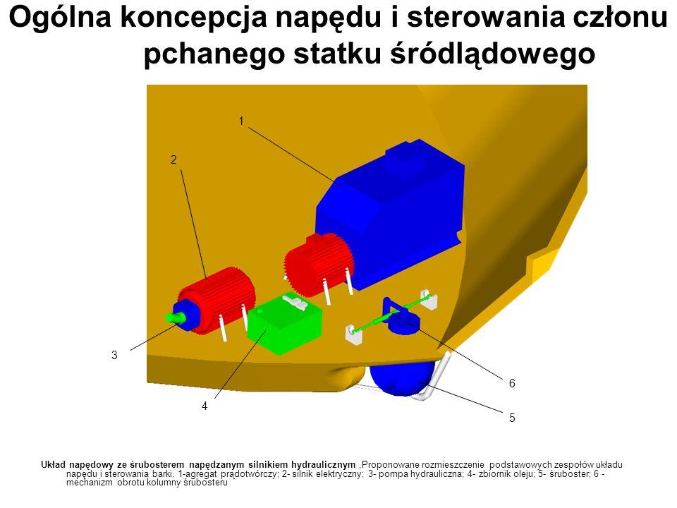 Ogólna koncepcja napędu i sterowania członu pchanego statku śródlądowego