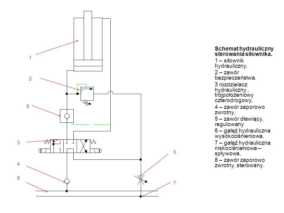 Schemat hydrauliczny sterowania siłownika. 1 – siłownik hydrauliczny,