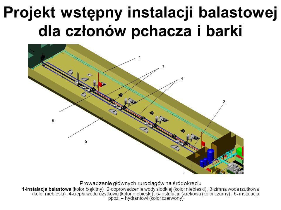 Projekt wstępny instalacji balastowej dla członów pchacza i barki