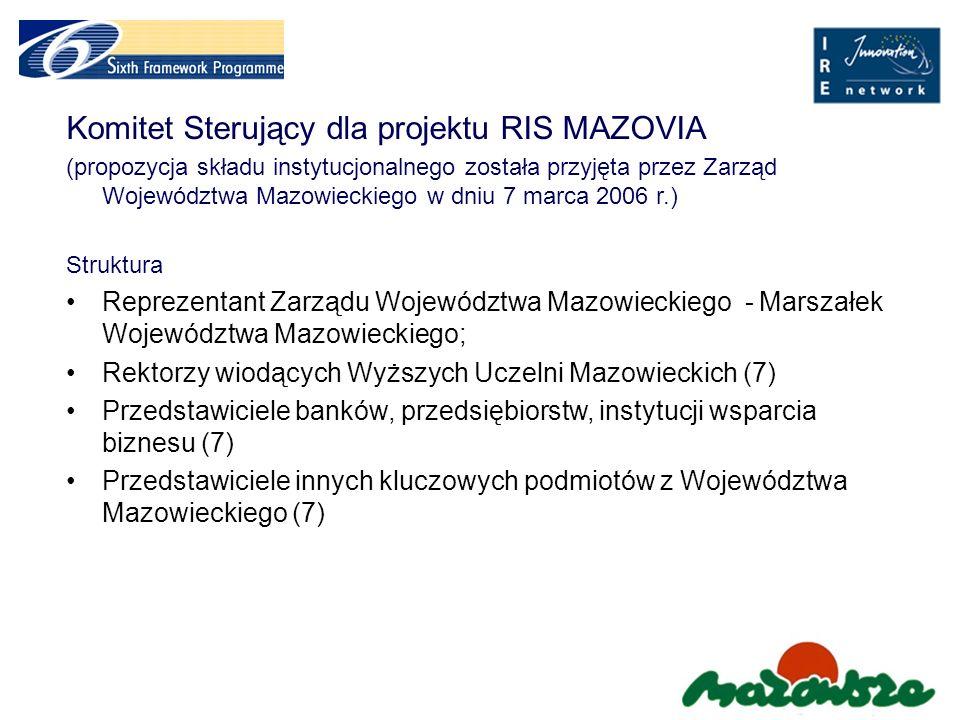 Komitet Sterujący dla projektu RIS MAZOVIA