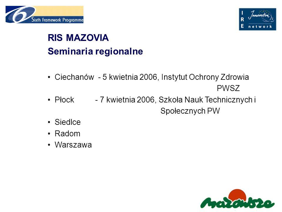 RIS MAZOVIA Seminaria regionalne