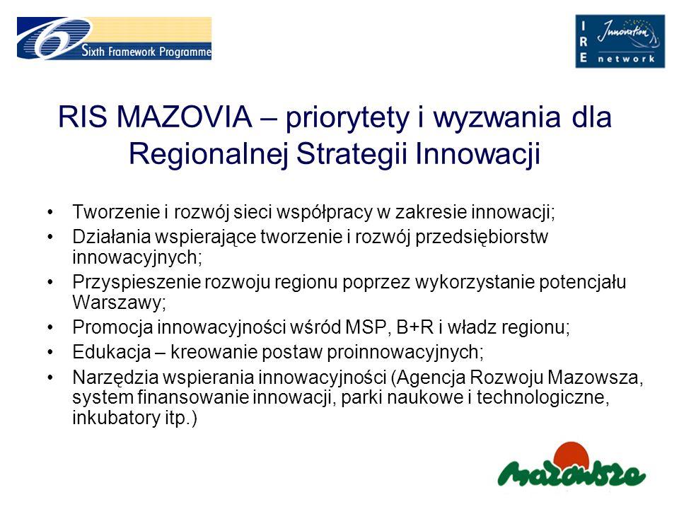 RIS MAZOVIA – priorytety i wyzwania dla Regionalnej Strategii Innowacji