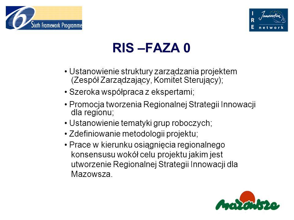 RIS –FAZA 0 Ustanowienie struktury zarządzania projektem