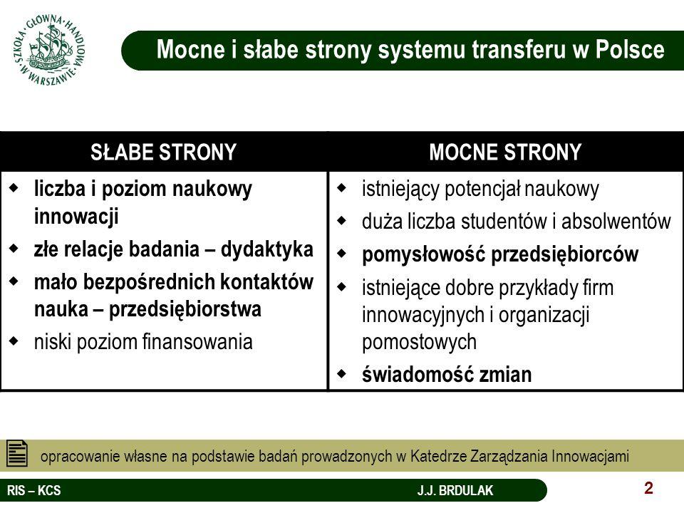 Mocne i słabe strony systemu transferu w Polsce