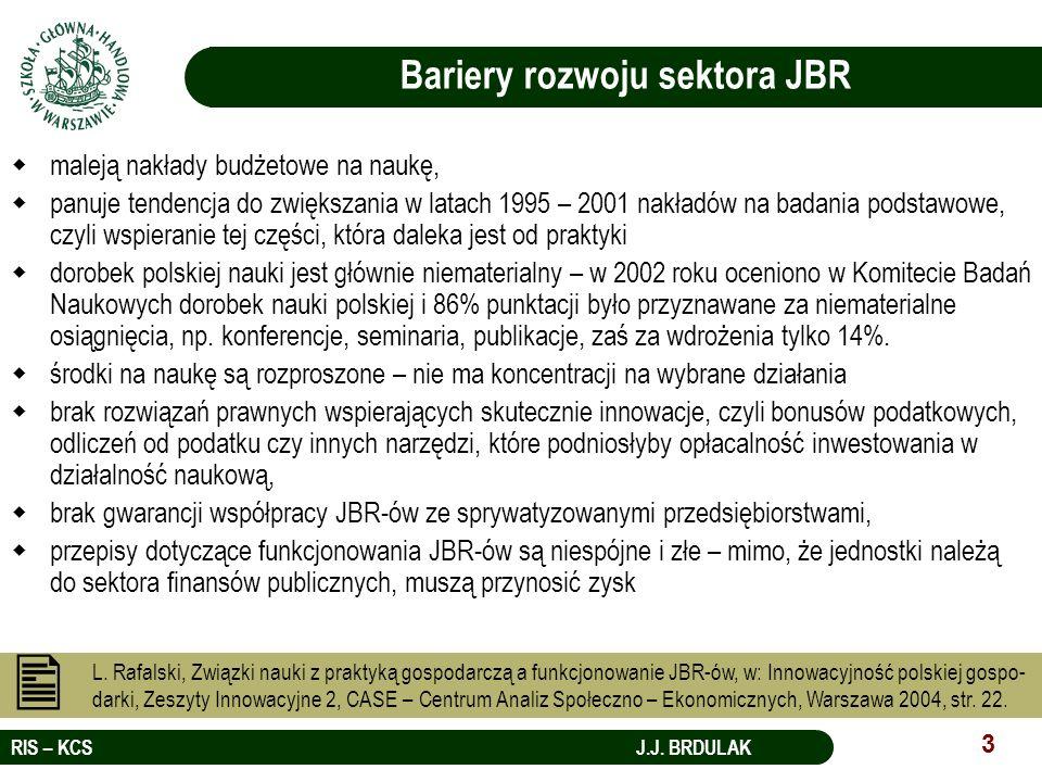 Bariery rozwoju sektora JBR