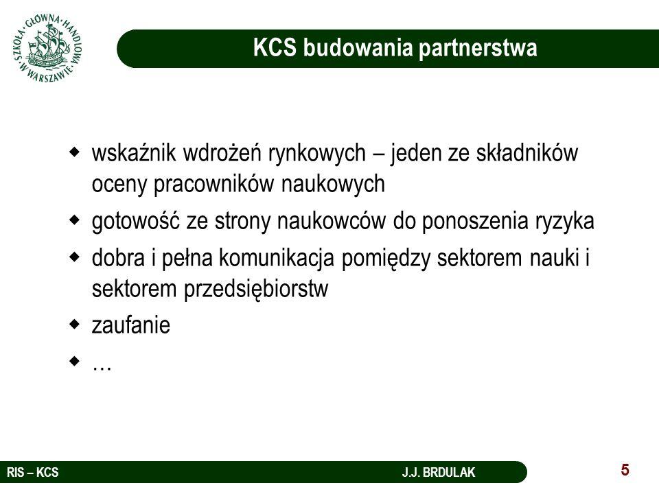 KCS budowania partnerstwa