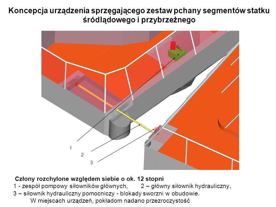 Koncepcja urządzenia sprzęgającego zestaw pchany segmentów statku śródlądowego i przybrzeżnego