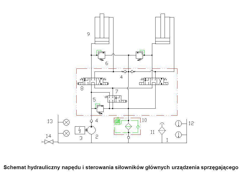 Schemat hydrauliczny napędu i sterowania siłowników głównych urządzenia sprzęgającego