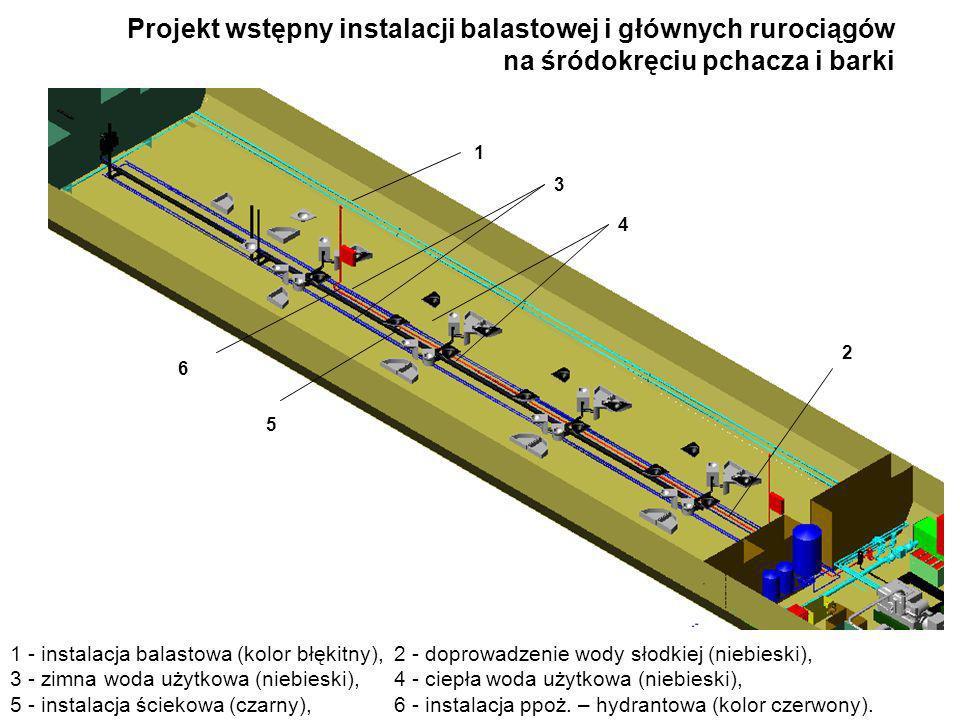 Projekt wstępny instalacji balastowej i głównych rurociągów na śródokręciu pchacza i barki