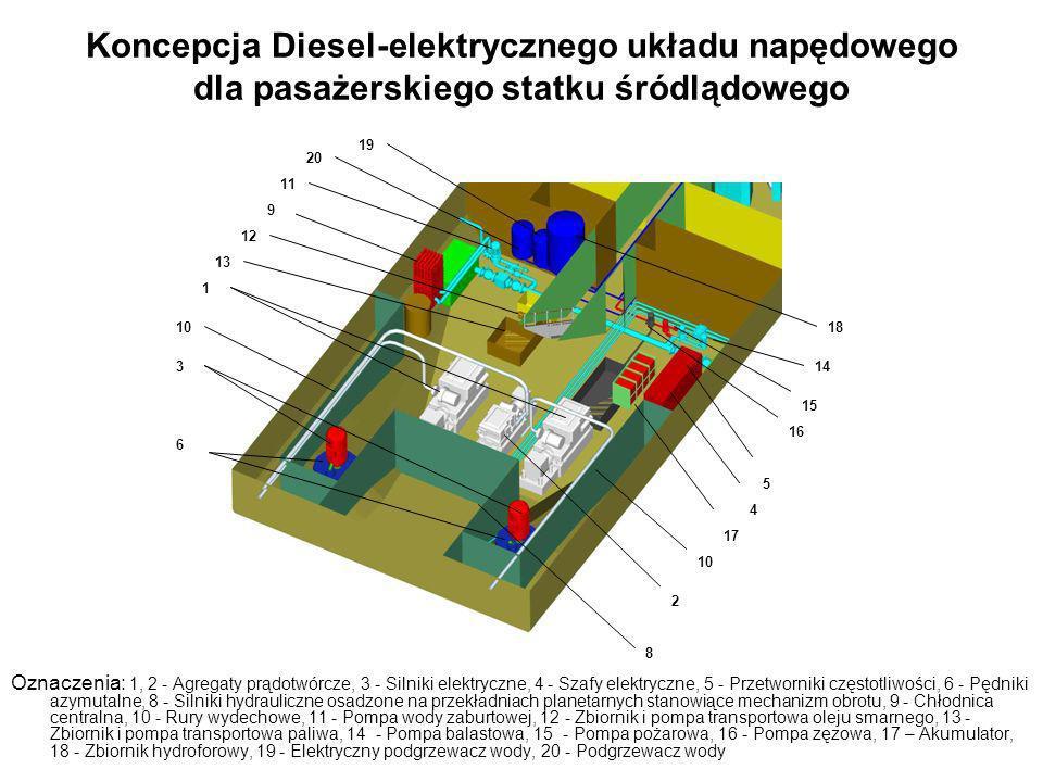 Koncepcja Diesel-elektrycznego układu napędowego dla pasażerskiego statku śródlądowego
