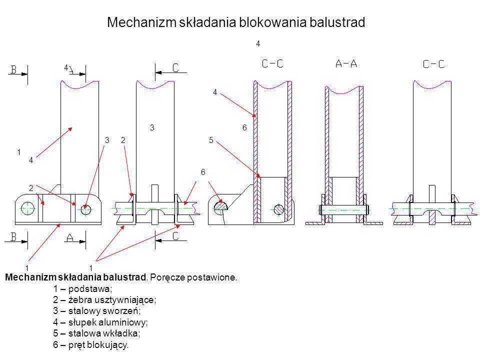 Mechanizm składania blokowania balustrad