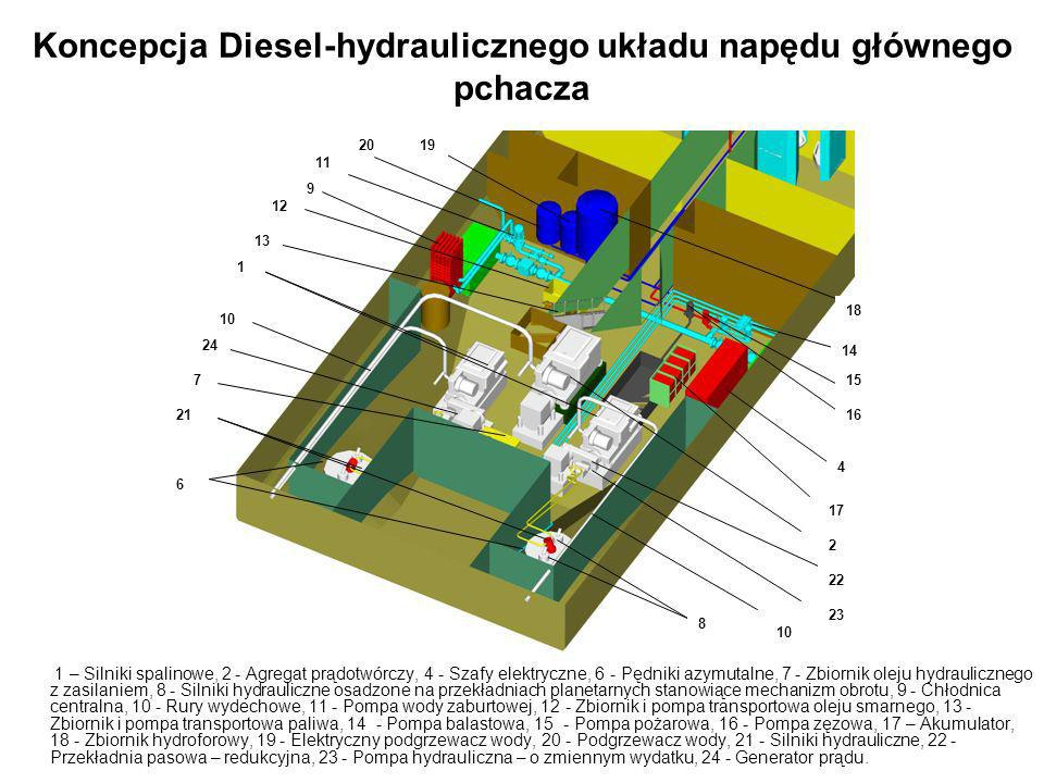 Koncepcja Diesel-hydraulicznego układu napędu głównego pchacza