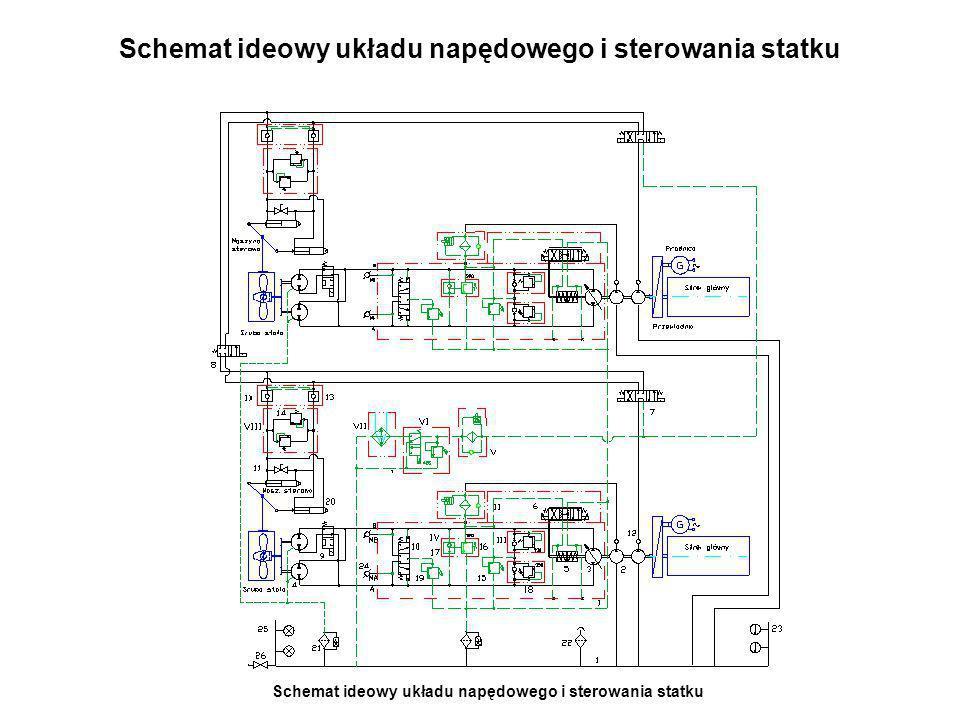Schemat ideowy układu napędowego i sterowania statku