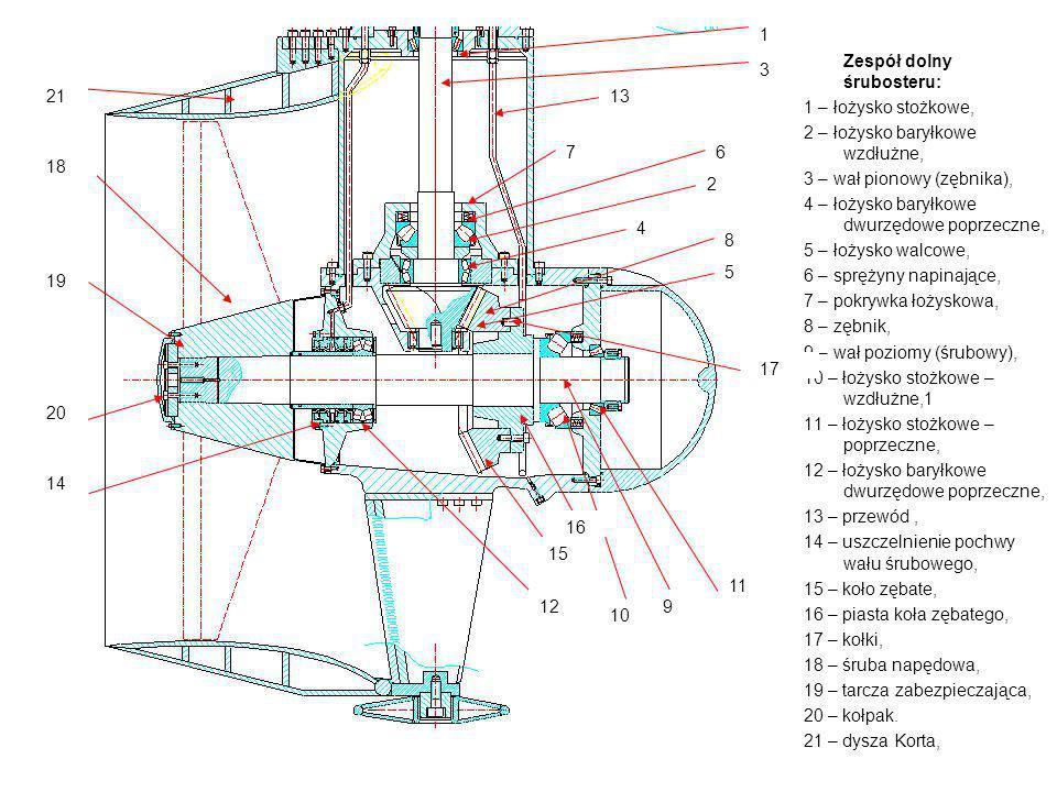 1 Zespół dolny śrubosteru: 1 – łożysko stożkowe, 2 – łożysko baryłkowe wzdłużne, 3 – wał pionowy (zębnika),
