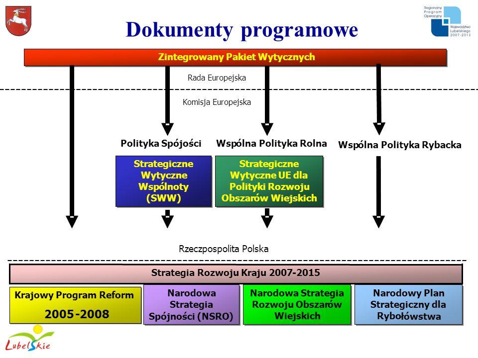 Dokumenty programowe 2005 2005 - - 2008 2008
