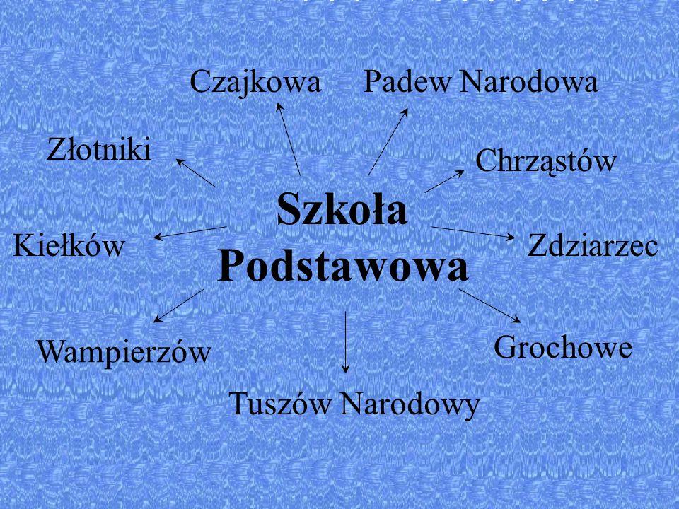 Szkoła Podstawowa Czajkowa Padew Narodowa Złotniki Chrząstów Grochowe