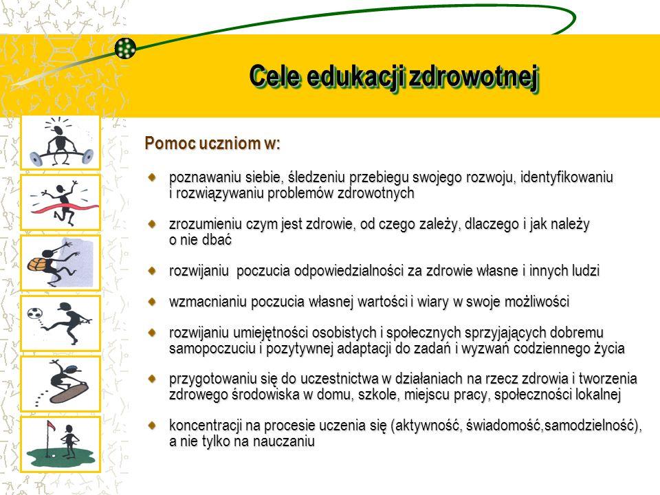 Cele edukacji zdrowotnej