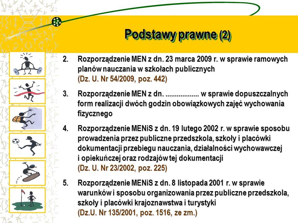 Podstawy prawne (2)