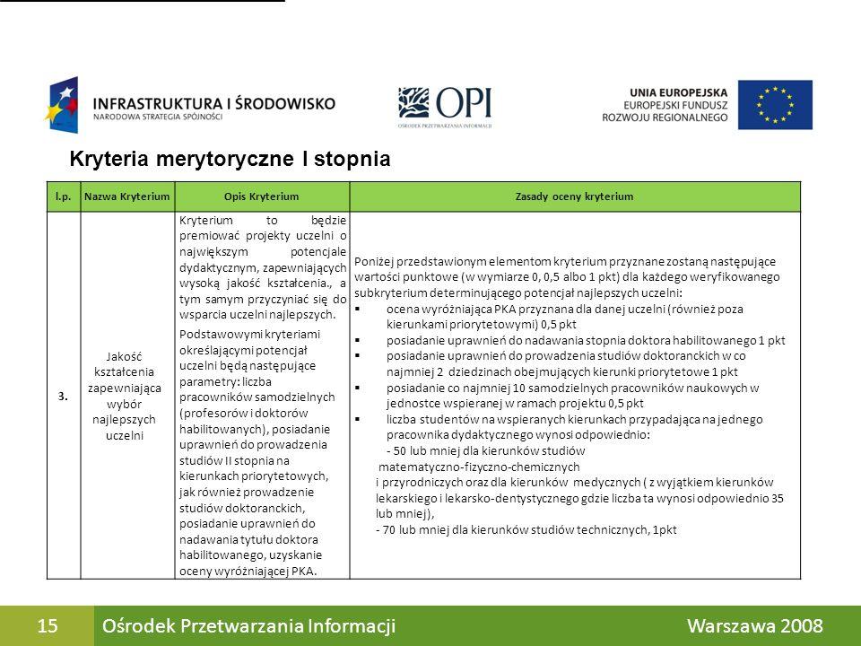 Zasady oceny kryterium