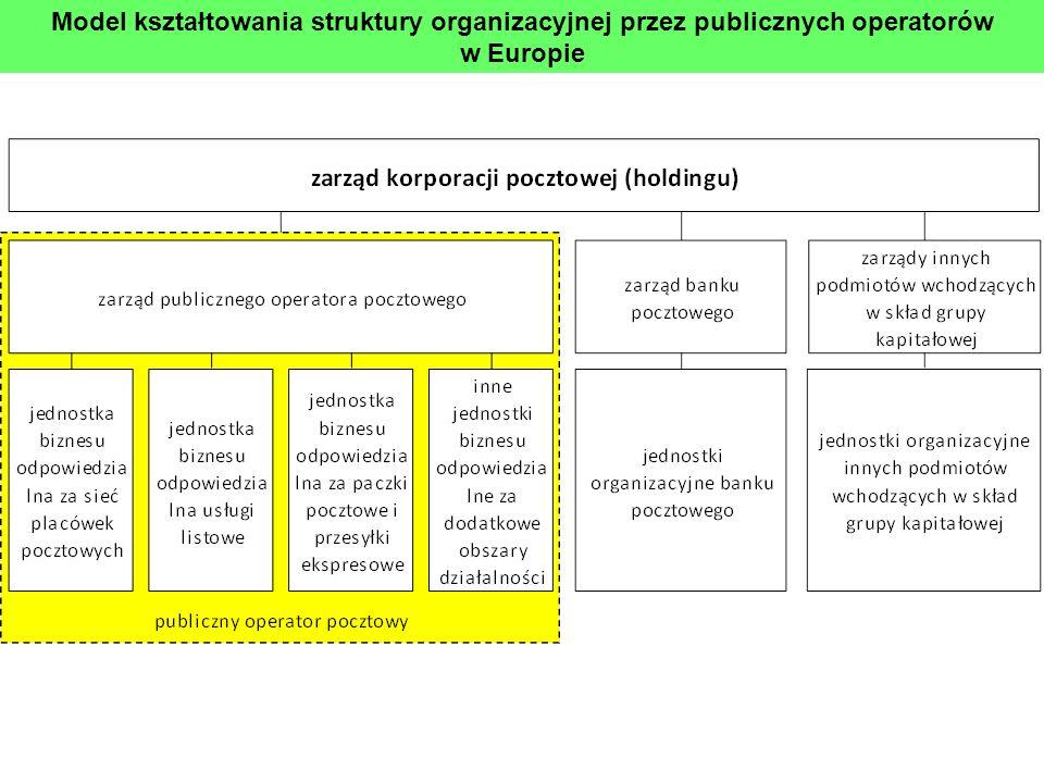 Model kształtowania struktury organizacyjnej przez publicznych operatorów
