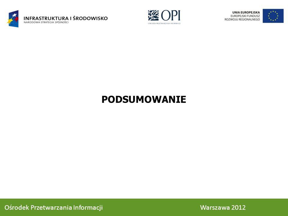 PODSUMOWANIE Ośrodek Przetwarzania Informacji Warszawa 2012.