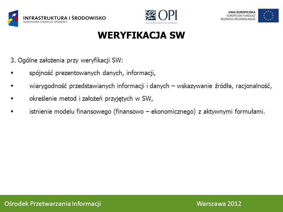 WERYFIKACJA SW Ośrodek Przetwarzania Informacji Warszawa 2012