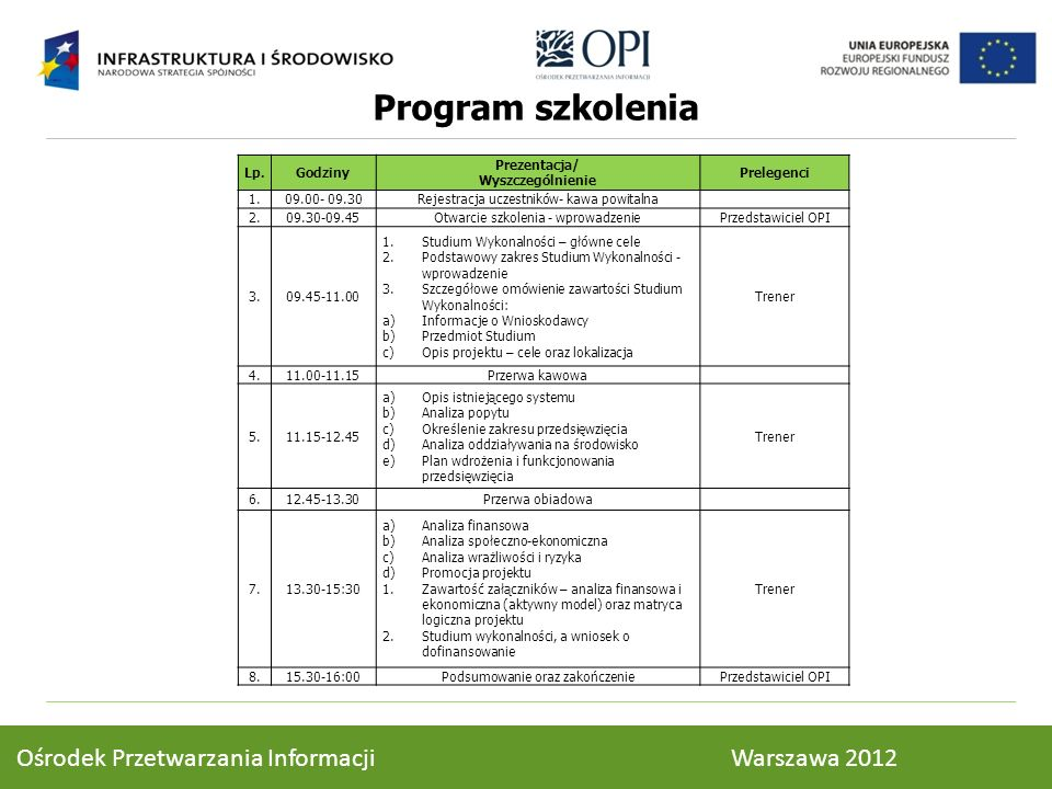 Program szkolenia Ośrodek Przetwarzania Informacji Warszawa 2012