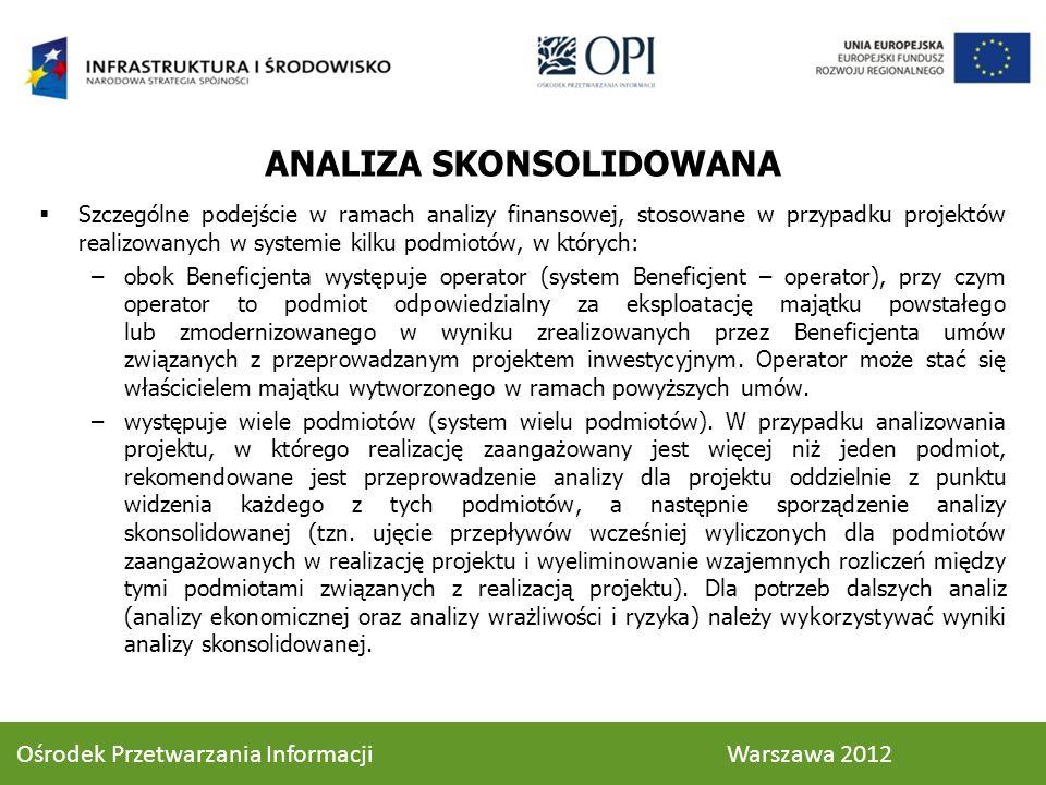 ANALIZA SKONSOLIDOWANA