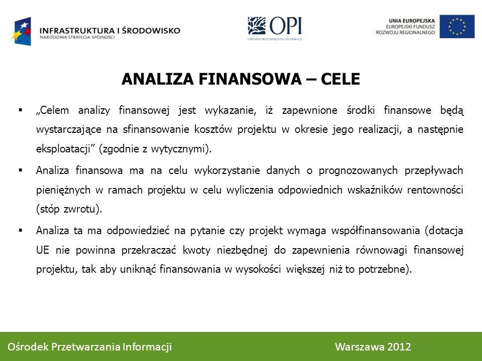 ANALIZA FINANSOWA – CELE
