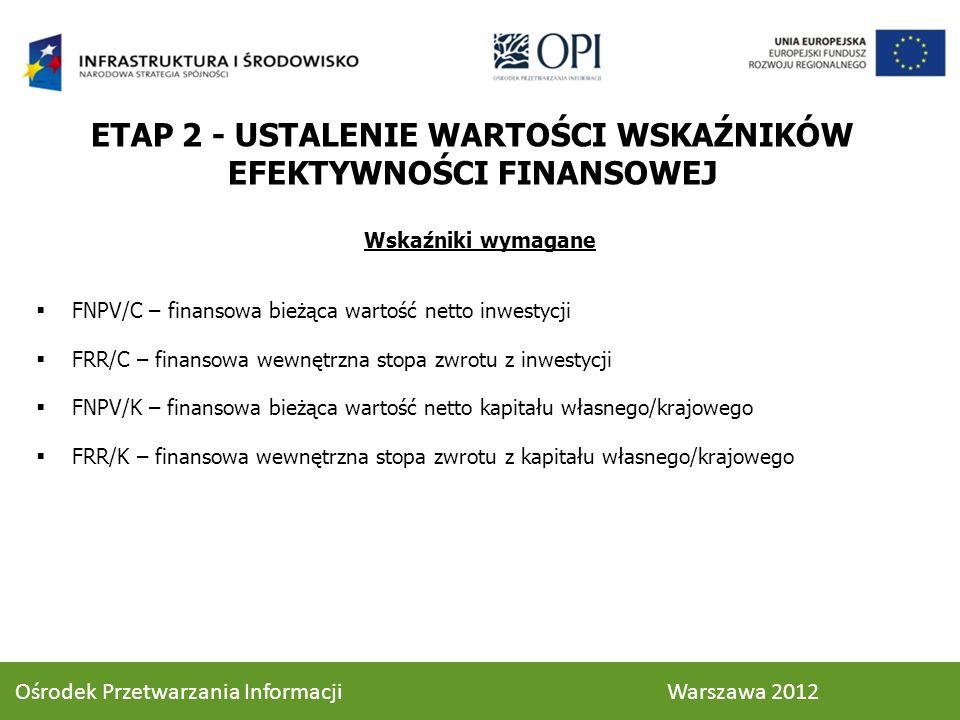 ETAP 2 - USTALENIE WARTOŚCI WSKAŹNIKÓW EFEKTYWNOŚCI FINANSOWEJ