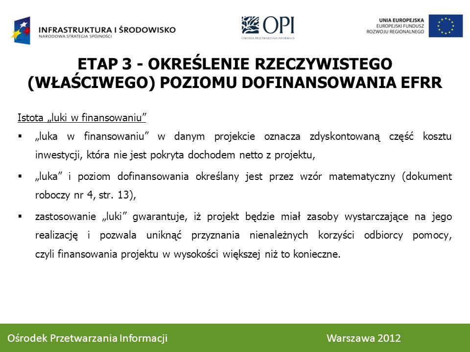 ETAP 3 - OKREŚLENIE RZECZYWISTEGO (WŁAŚCIWEGO) POZIOMU DOFINANSOWANIA EFRR