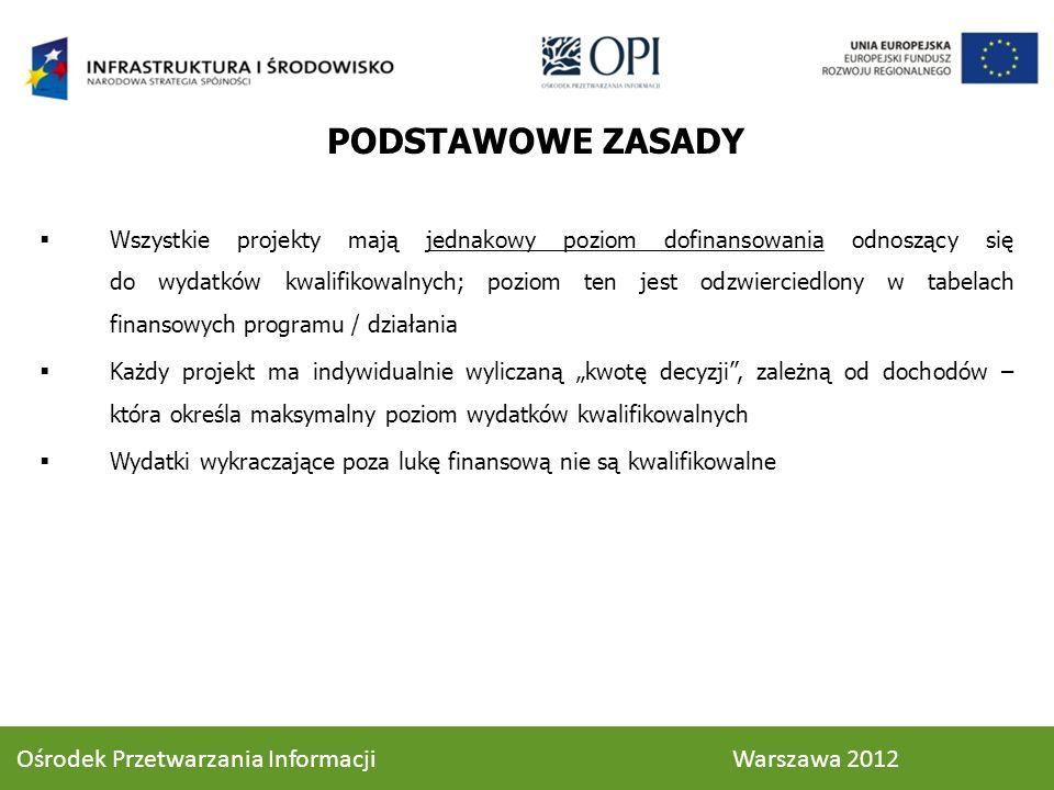 PODSTAWOWE ZASADY Ośrodek Przetwarzania Informacji Warszawa 2012