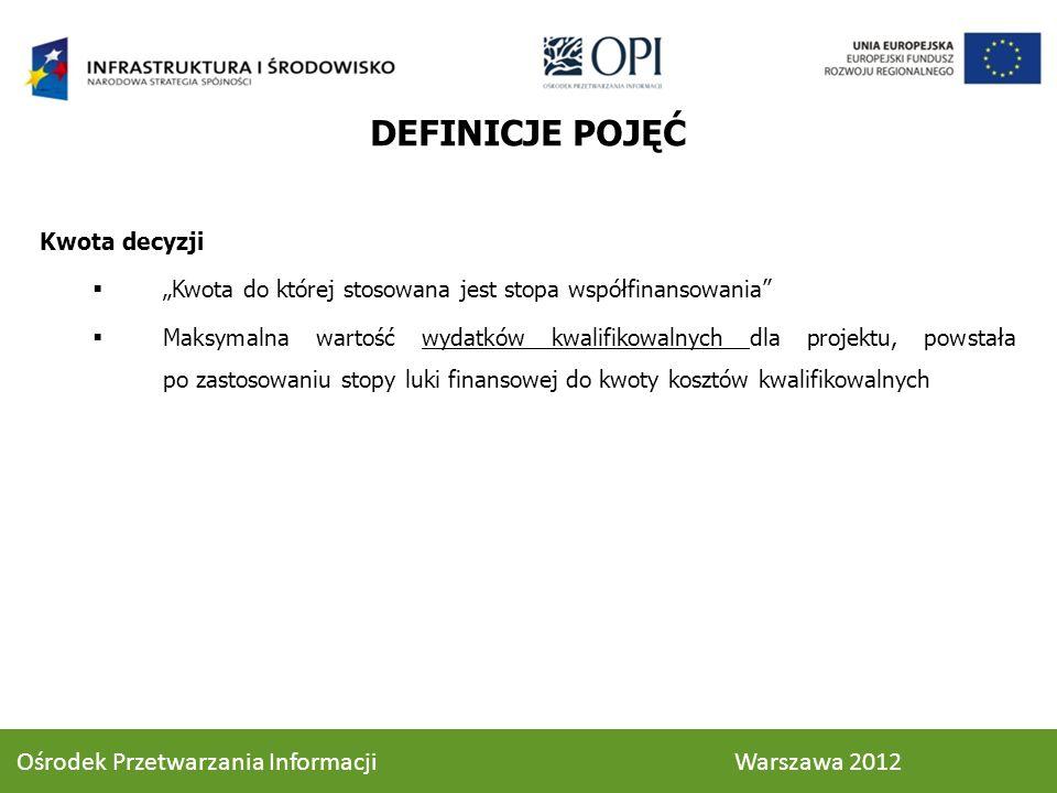 DEFINICJE POJĘĆ Ośrodek Przetwarzania Informacji Warszawa 2012