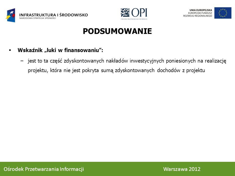 PODSUMOWANIE Ośrodek Przetwarzania Informacji Warszawa 2012