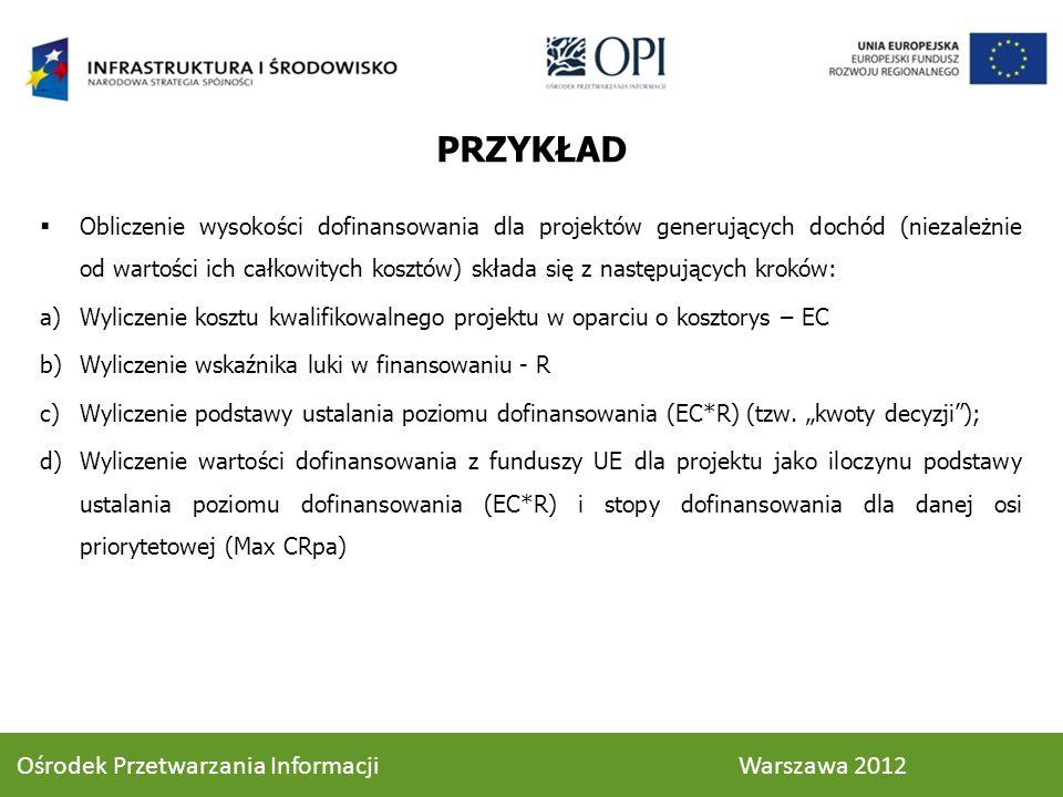 PRZYKŁAD Ośrodek Przetwarzania Informacji Warszawa 2012